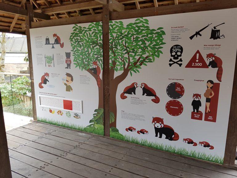 Tryk til Odense Zoo